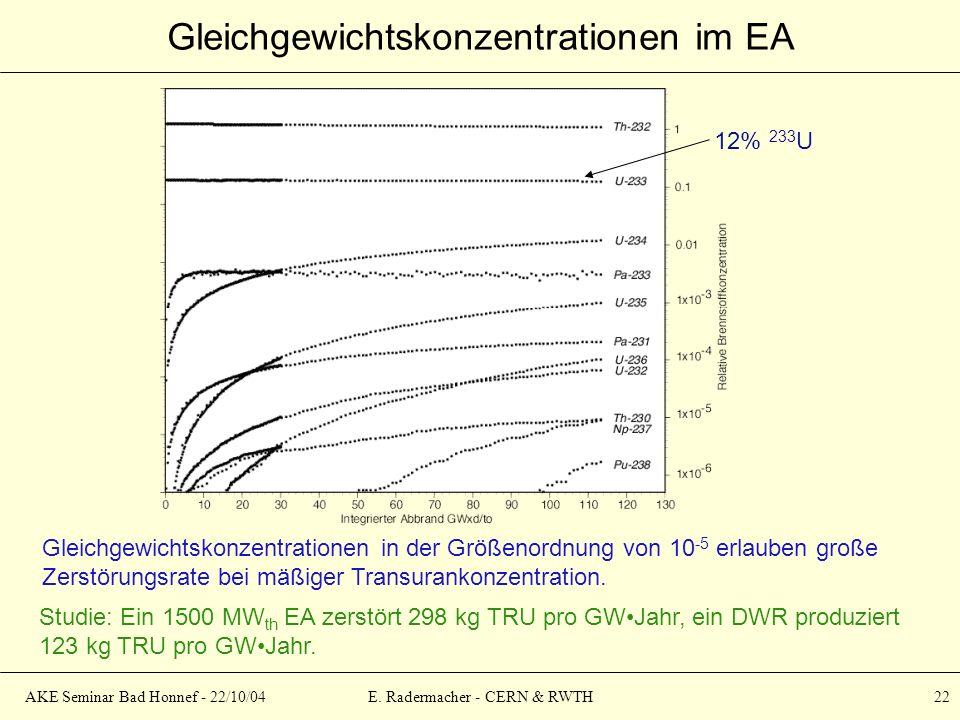 AKE Seminar Bad Honnef - 22/10/04E. Radermacher - CERN & RWTH 22 Gleichgewichtskonzentrationen im EA Gleichgewichtskonzentrationen in der Größenordnun