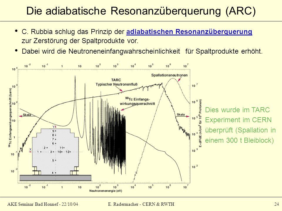 AKE Seminar Bad Honnef - 22/10/04E. Radermacher - CERN & RWTH 24 Die adiabatische Resonanzüberquerung (ARC) C. Rubbia schlug das Prinzip der adiabatis