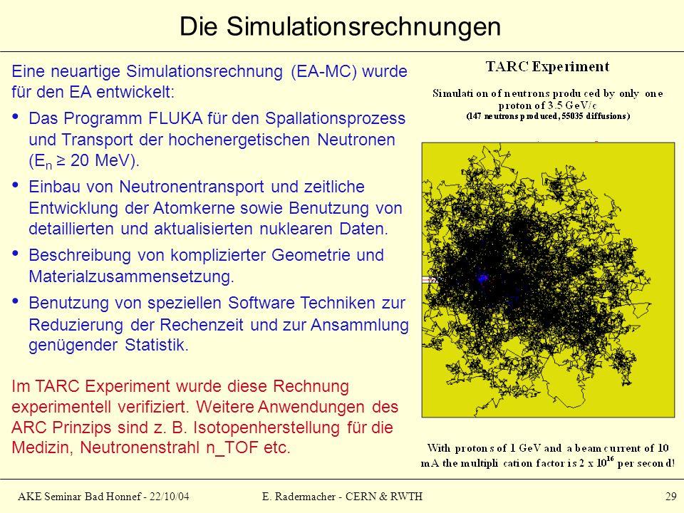 AKE Seminar Bad Honnef - 22/10/04E. Radermacher - CERN & RWTH 29 Die Simulationsrechnungen Eine neuartige Simulationsrechnung (EA-MC) wurde für den EA
