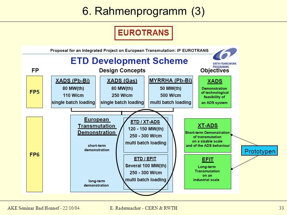 AKE Seminar Bad Honnef - 22/10/04E. Radermacher - CERN & RWTH 33 6. Rahmenprogramm (3) EUROTRANS Prototypen