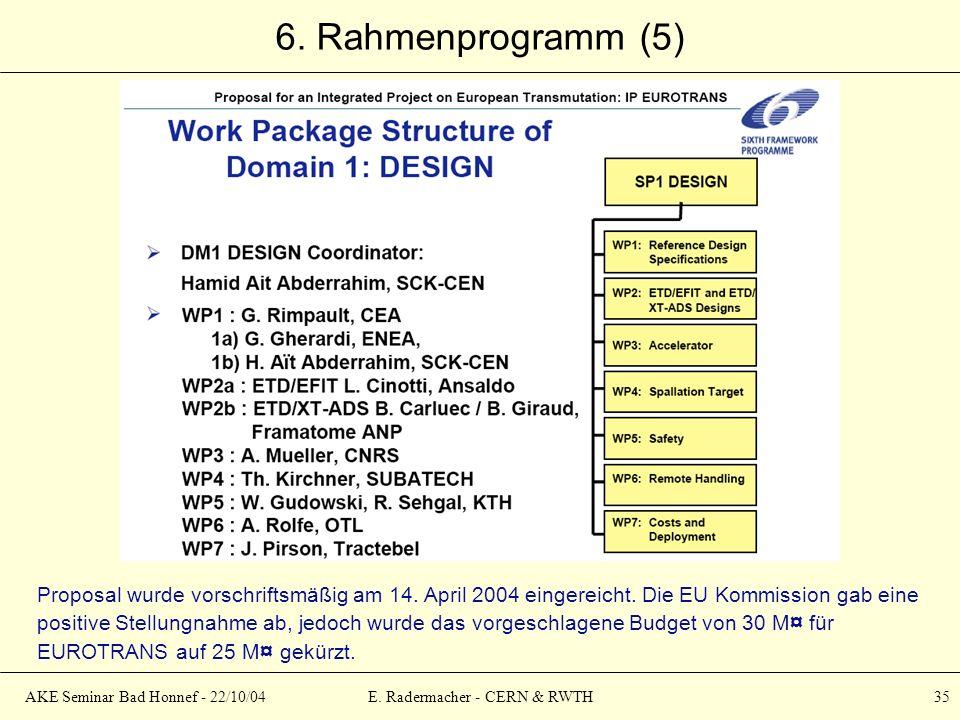 AKE Seminar Bad Honnef - 22/10/04E. Radermacher - CERN & RWTH 35 6. Rahmenprogramm (5) Proposal wurde vorschriftsmäßig am 14. April 2004 eingereicht.