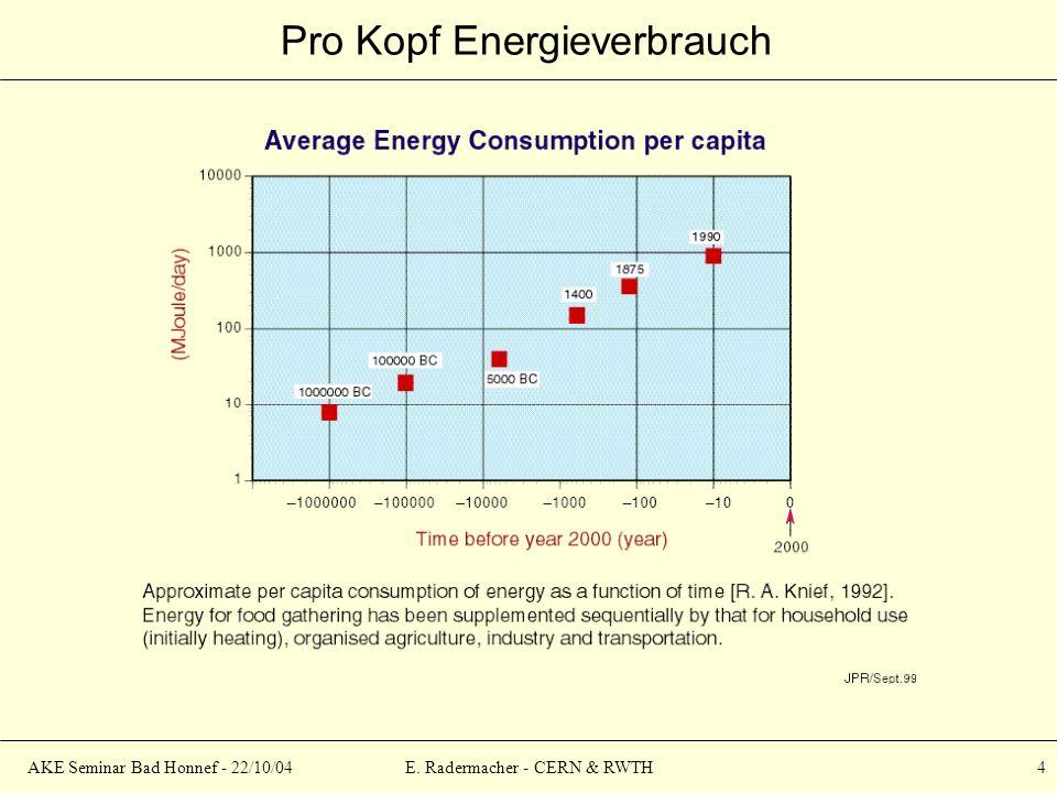 AKE Seminar Bad Honnef - 22/10/04E. Radermacher - CERN & RWTH 4 Pro Kopf Energieverbrauch