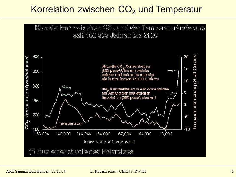 AKE Seminar Bad Honnef - 22/10/04E. Radermacher - CERN & RWTH 6 Korrelation zwischen CO 2 und Temperatur