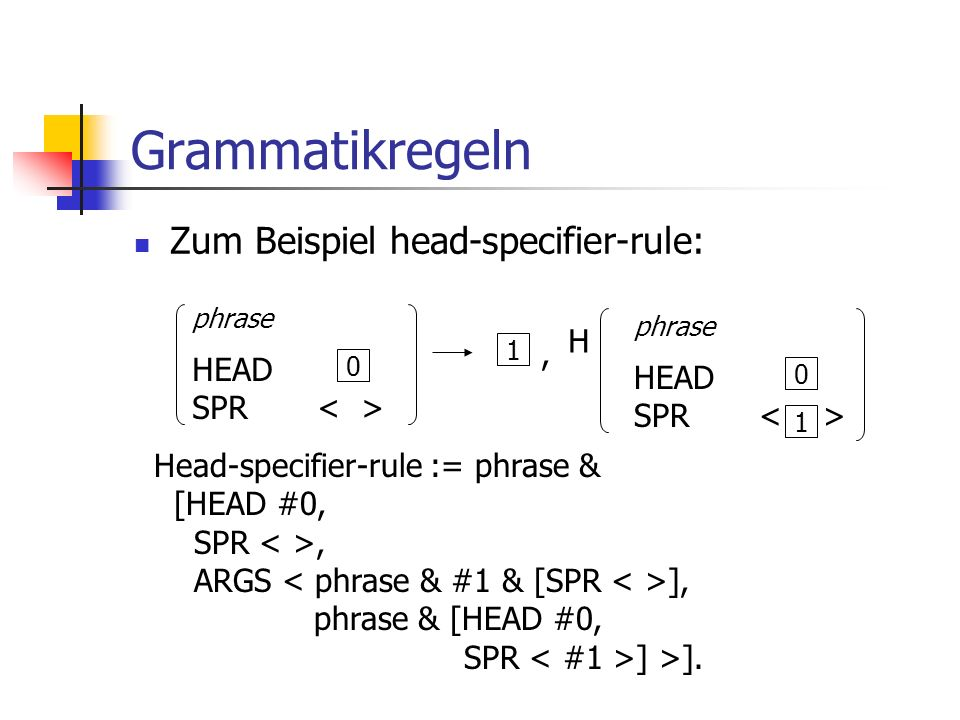 Grammatikregeln Zum Beispiel head-specifier-rule: phrase HEAD SPR 1 H phrase HEAD SPR 1 Head-specifier-rule := phrase & [HEAD #0, SPR, ARGS ], phrase