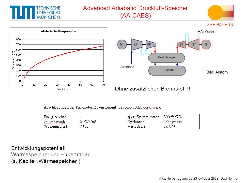ZAE BAYERN AKE Herbsttagung, 22-23 Oktober 2009, Bad Honnef Advanced Adiabatic Druckluft-Speicher (AA-CAES) Ohne zusätzlichen Brennstoff !! Entwicklun