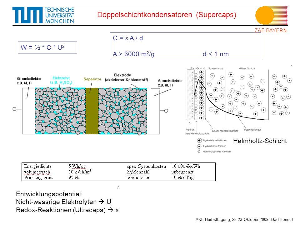 ZAE BAYERN AKE Herbsttagung, 22-23 Oktober 2009, Bad Honnef Doppelschichtkondensatoren (Supercaps) W = ½ * C * U 2 C = A / d A > 3000 m 2 /gd < 1 nm E