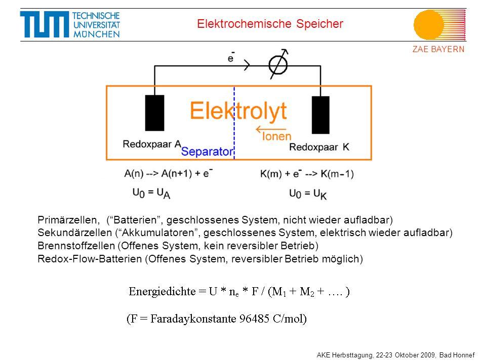 ZAE BAYERN AKE Herbsttagung, 22-23 Oktober 2009, Bad Honnef Elektrochemische Speicher Primärzellen, (Batterien, geschlossenes System, nicht wieder auf