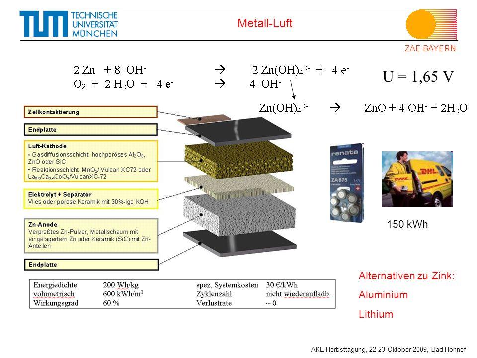 ZAE BAYERN AKE Herbsttagung, 22-23 Oktober 2009, Bad Honnef Metall-Luft U = 1,65 V Alternativen zu Zink: Aluminium Lithium 150 kWh