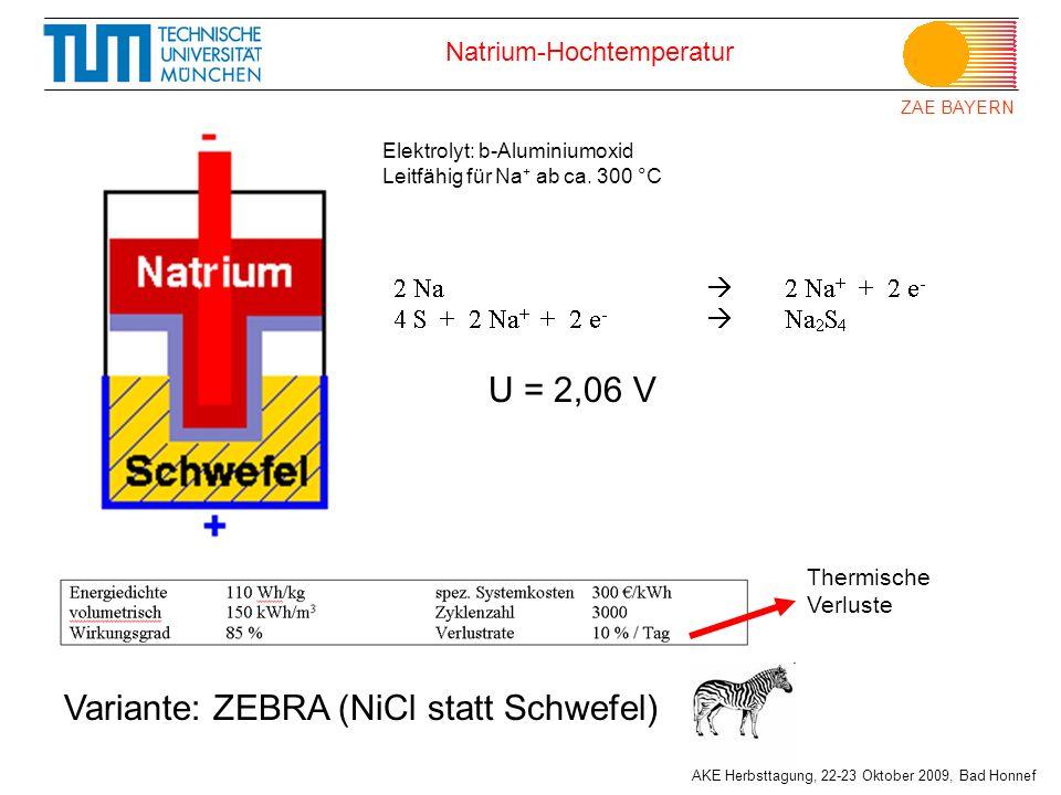 ZAE BAYERN AKE Herbsttagung, 22-23 Oktober 2009, Bad Honnef Natrium-Hochtemperatur U = 2,06 V Elektrolyt: b-Aluminiumoxid Leitfähig für Na + ab ca. 30