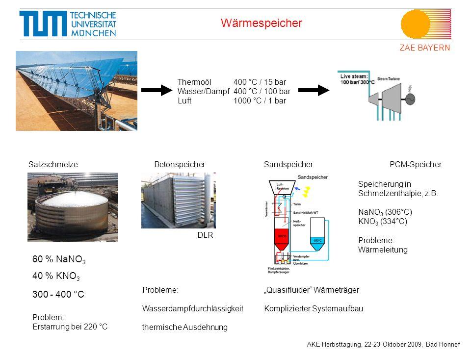 ZAE BAYERN AKE Herbsttagung, 22-23 Oktober 2009, Bad Honnef Wärmespeicher Thermoöl 400 °C / 15 bar Wasser/Dampf 400 °C / 100 bar Luft 1000 °C / 1 bar