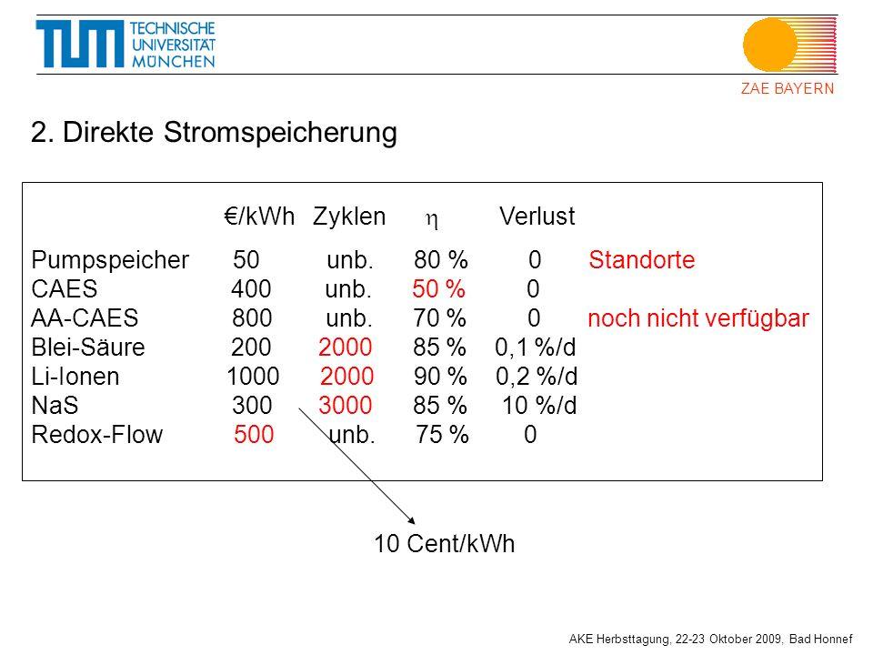 ZAE BAYERN AKE Herbsttagung, 22-23 Oktober 2009, Bad Honnef /kWh Zyklen Verlust Pumpspeicher 50 unb. 80 % 0 Standorte CAES 400 unb. 50 % 0 AA-CAES 800