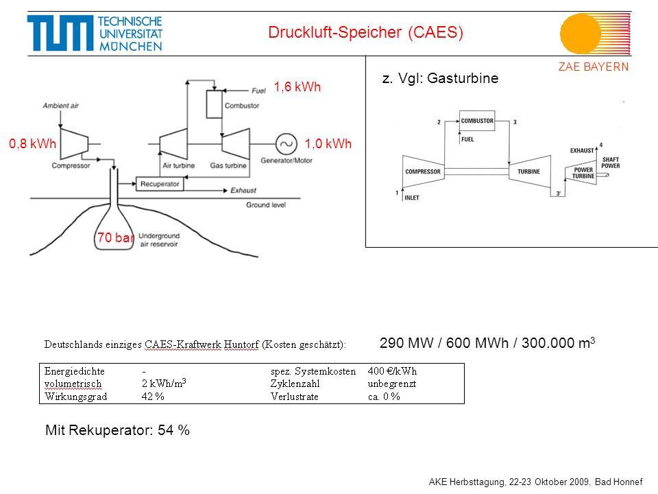 ZAE BAYERN AKE Herbsttagung, 22-23 Oktober 2009, Bad Honnef Druckluft-Speicher (CAES) z. Vgl: Gasturbine 290 MW / 600 MWh / 300.000 m 3 70 bar 0,8 kWh