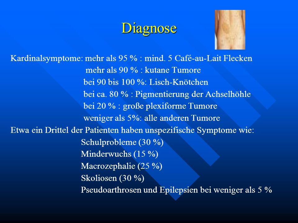 Diagnose Kardinalsymptome: mehr als 95 % : mind. 5 Café-au-Lait Flecken mehr als 90 % : kutane Tumore bei 90 bis 100 %: Lisch-Knötchen bei ca. 80 % :