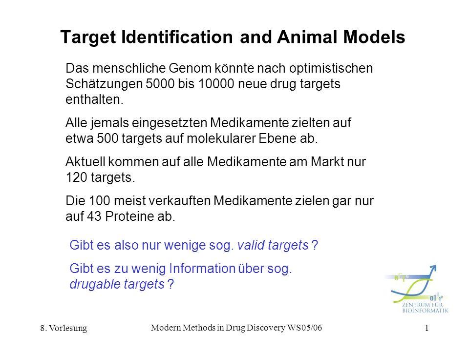 8. Vorlesung Modern Methods in Drug Discovery WS05/06 1 Target Identification and Animal Models Das menschliche Genom könnte nach optimistischen Schät