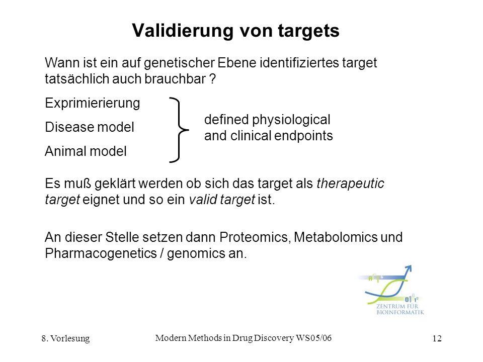 8. Vorlesung Modern Methods in Drug Discovery WS05/06 12 Validierung von targets Wann ist ein auf genetischer Ebene identifiziertes target tatsächlich