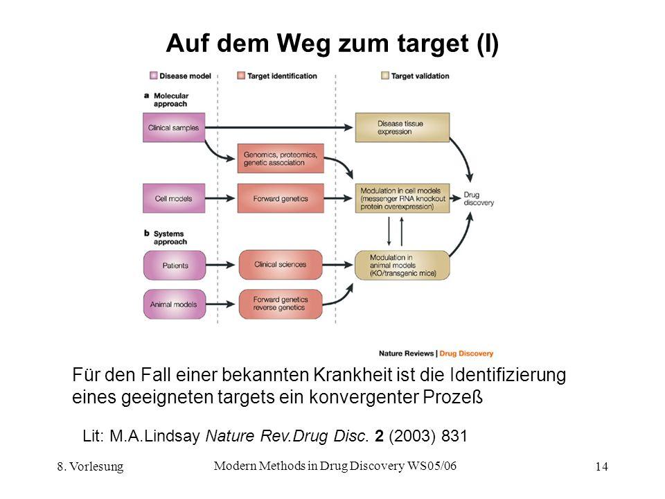 8. Vorlesung Modern Methods in Drug Discovery WS05/06 14 Auf dem Weg zum target (I) Für den Fall einer bekannten Krankheit ist die Identifizierung ein