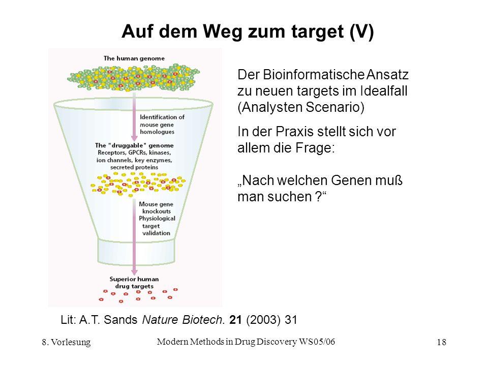 8. Vorlesung Modern Methods in Drug Discovery WS05/06 18 Auf dem Weg zum target (V) Der Bioinformatische Ansatz zu neuen targets im Idealfall (Analyst