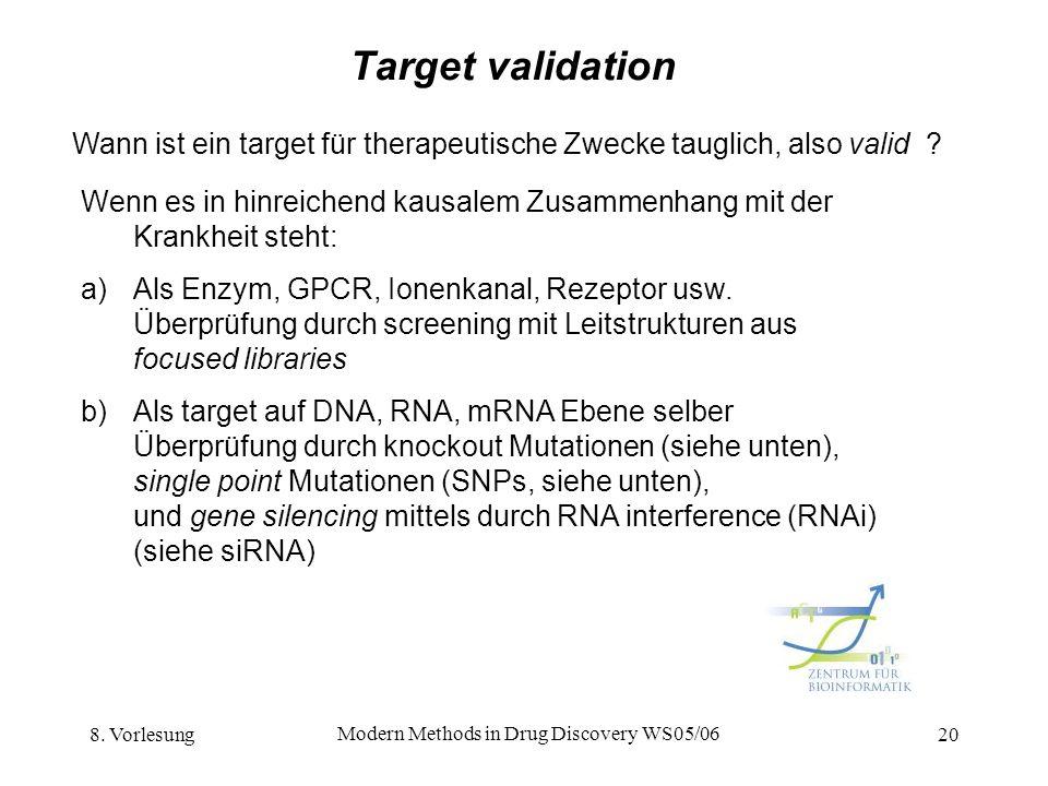 8. Vorlesung Modern Methods in Drug Discovery WS05/06 20 Target validation Wenn es in hinreichend kausalem Zusammenhang mit der Krankheit steht: a)Als
