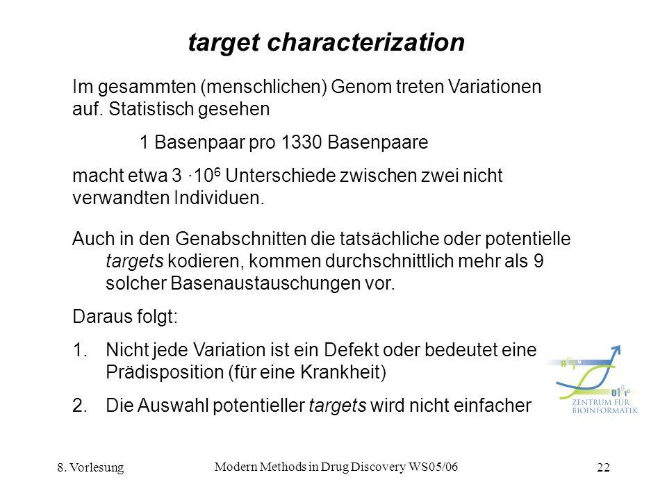 8. Vorlesung Modern Methods in Drug Discovery WS05/06 22 target characterization Auch in den Genabschnitten die tatsächliche oder potentielle targets