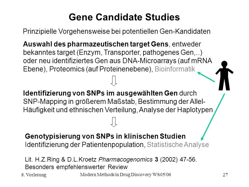 8. Vorlesung Modern Methods in Drug Discovery WS05/06 27 Gene Candidate Studies Lit. H.Z.Ring & D.L.Kroetz Pharmacogenomics 3 (2002) 47-56. Besonders