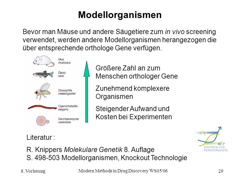 8. Vorlesung Modern Methods in Drug Discovery WS05/06 29 Modellorganismen Bevor man Mäuse und andere Säugetiere zum in vivo screening verwendet, werde