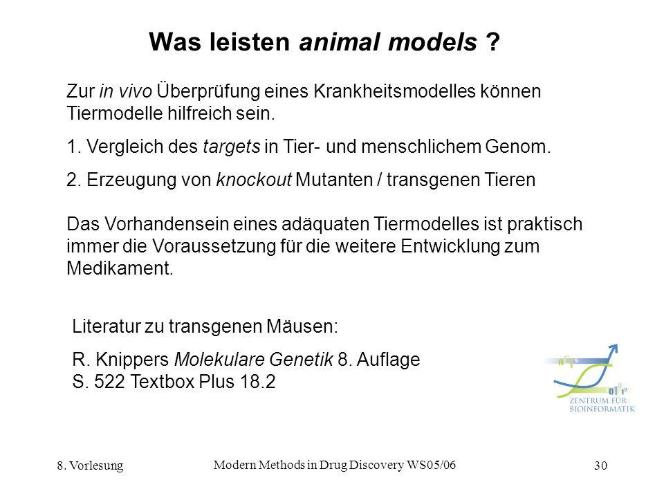 8. Vorlesung Modern Methods in Drug Discovery WS05/06 30 Was leisten animal models ? Zur in vivo Überprüfung eines Krankheitsmodelles können Tiermodel