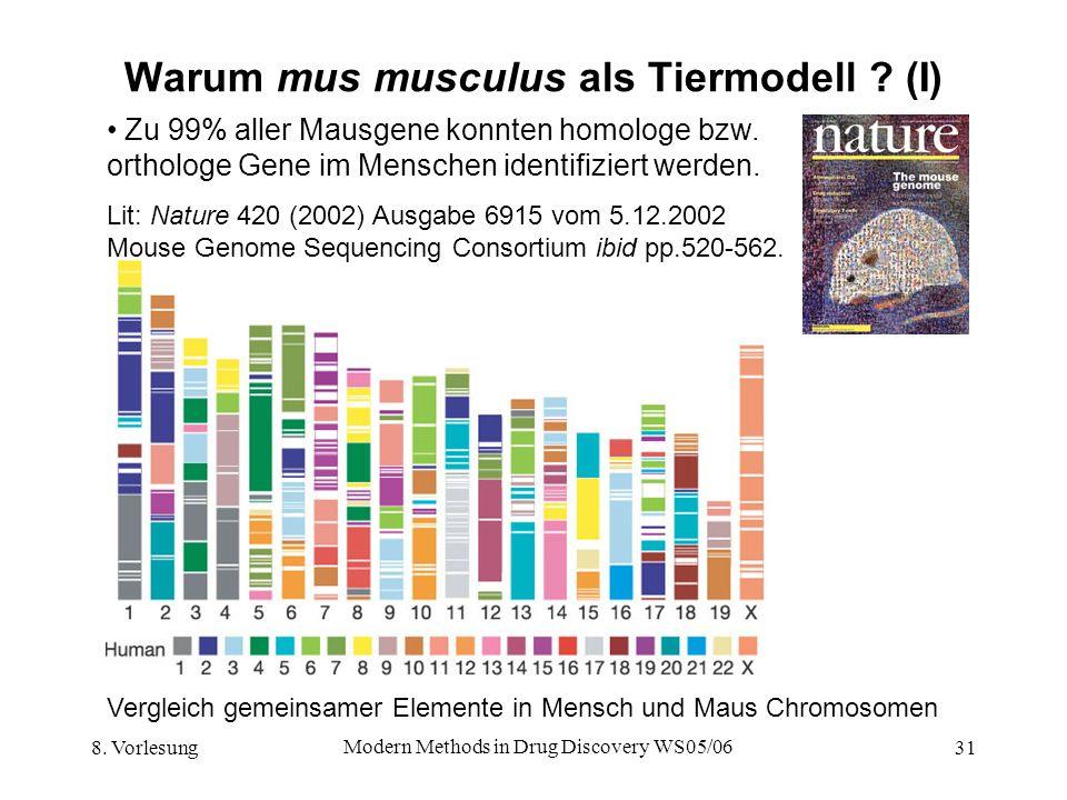 8. Vorlesung Modern Methods in Drug Discovery WS05/06 31 Warum mus musculus als Tiermodell ? (I) Zu 99% aller Mausgene konnten homologe bzw. orthologe
