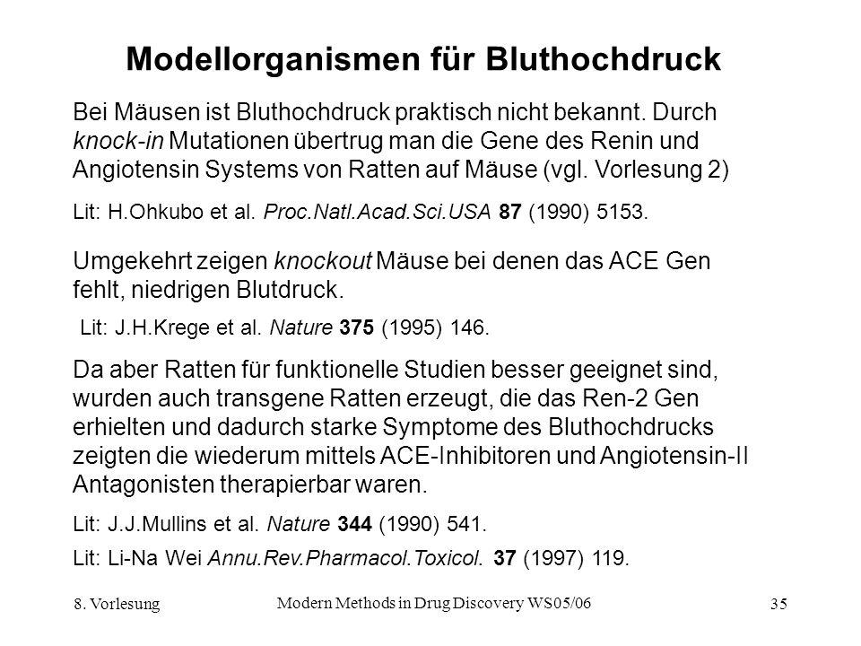 8. Vorlesung Modern Methods in Drug Discovery WS05/06 35 Modellorganismen für Bluthochdruck Bei Mäusen ist Bluthochdruck praktisch nicht bekannt. Durc
