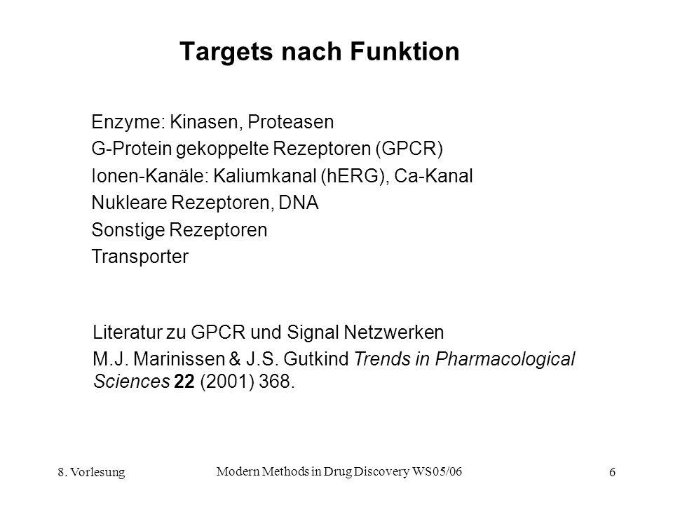 8. Vorlesung Modern Methods in Drug Discovery WS05/06 6 Targets nach Funktion Enzyme: Kinasen, Proteasen G-Protein gekoppelte Rezeptoren (GPCR) Ionen-