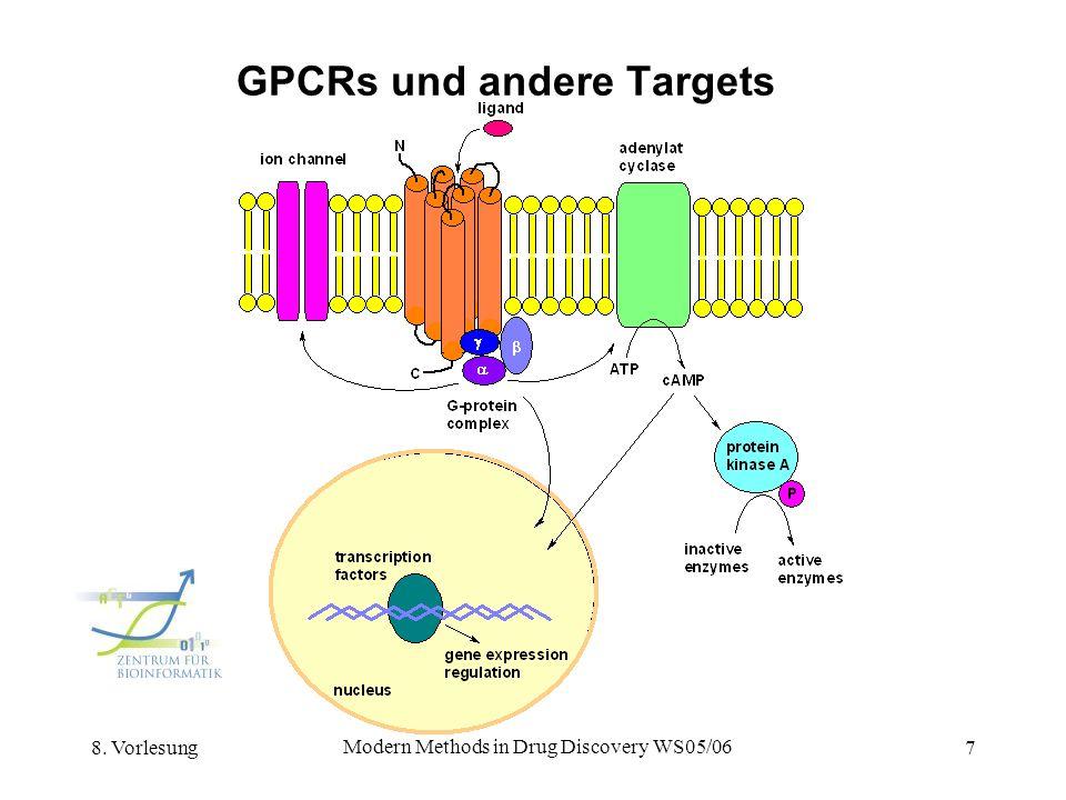 8.Vorlesung Modern Methods in Drug Discovery WS05/06 28 Warum Tiermodelle .