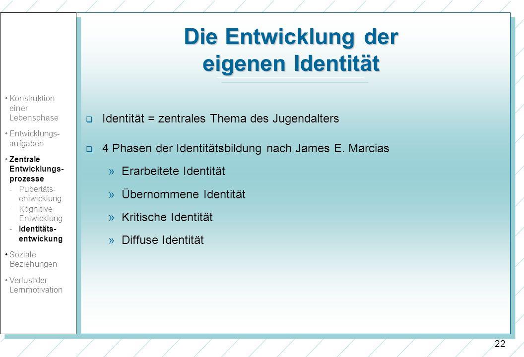 22 Die Entwicklung der eigenen Identität Identität = zentrales Thema des Jugendalters 4 Phasen der Identitätsbildung nach James E. Marcias »Erarbeitet