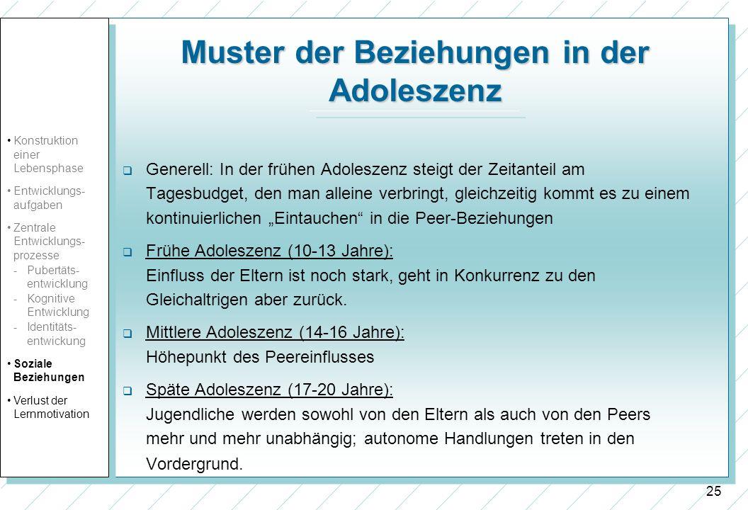 25 Muster der Beziehungen in der Adoleszenz Generell: In der frühen Adoleszenz steigt der Zeitanteil am Tagesbudget, den man alleine verbringt, gleich