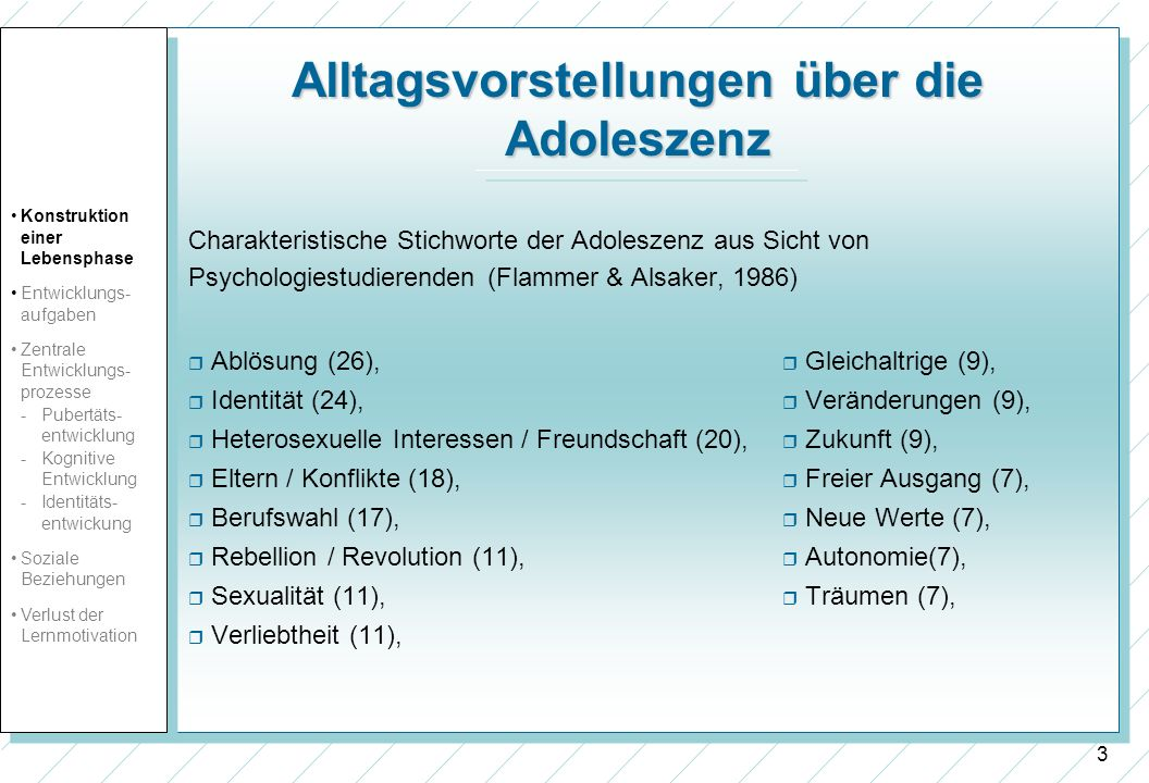 3 Alltagsvorstellungen über die Adoleszenz Charakteristische Stichworte der Adoleszenz aus Sicht von Psychologiestudierenden (Flammer & Alsaker, 1986)