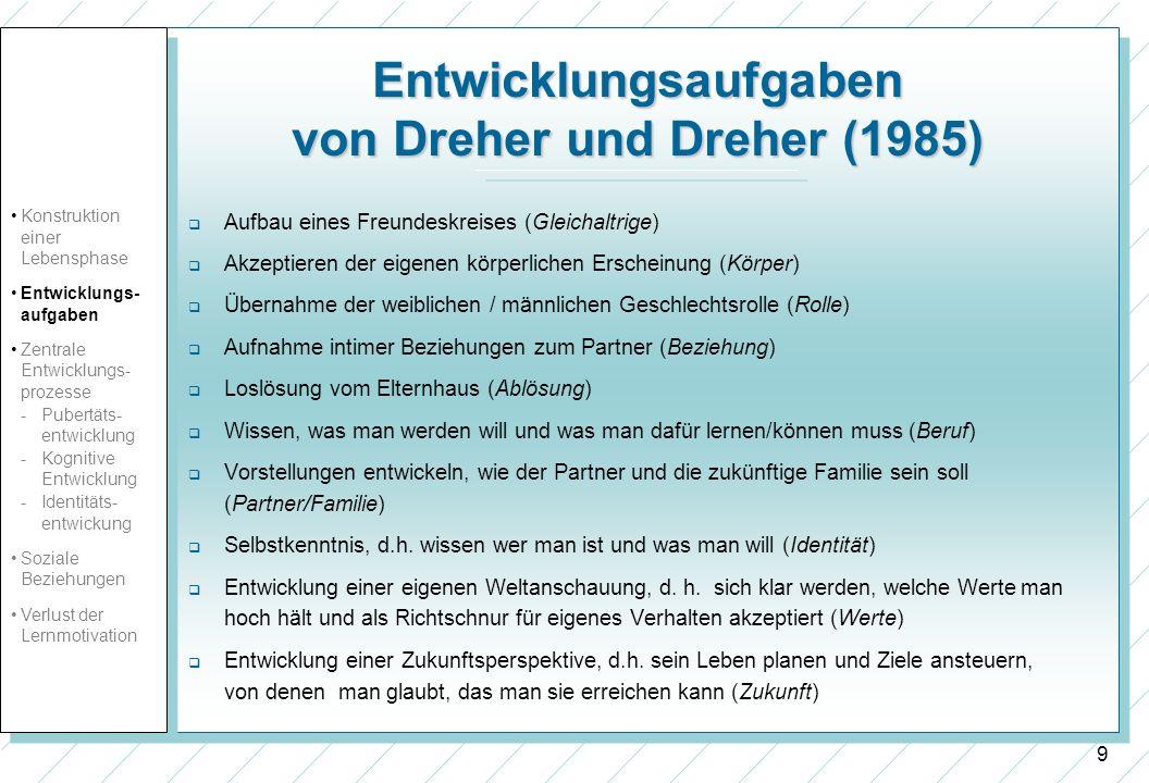 9 Entwicklungsaufgaben von Dreher und Dreher (1985) Aufbau eines Freundeskreises (Gleichaltrige) Akzeptieren der eigenen körperlichen Erscheinung (Kör