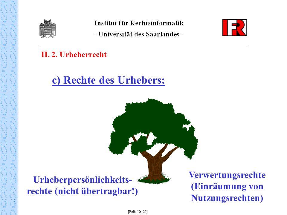 II.2. Urheberrecht c) Rechte des Urhebers: [Folie Nr.