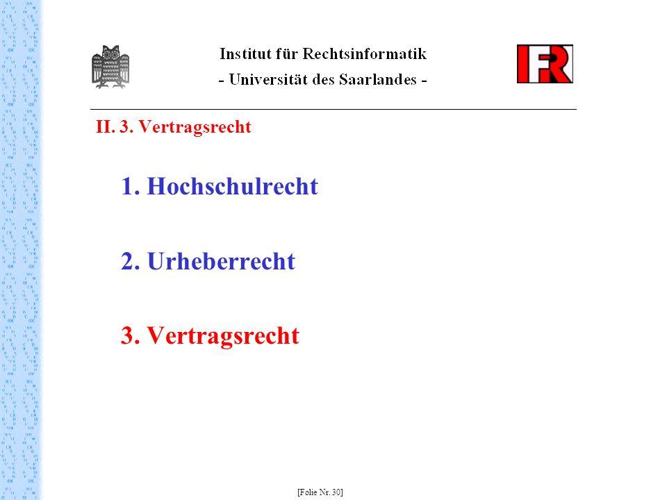 II. 3. Vertragsrecht 1. Hochschulrecht 2. Urheberrecht 3. Vertragsrecht [Folie Nr. 30]