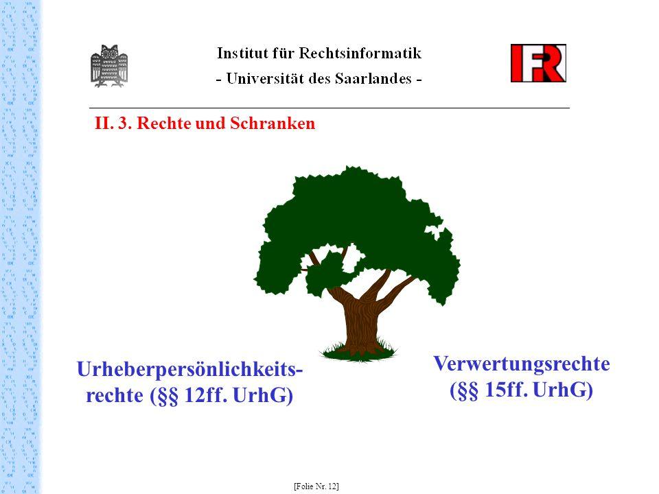 II. 3. Rechte und Schranken [Folie Nr. 12] Urheberpersönlichkeits- rechte (§§ 12ff.
