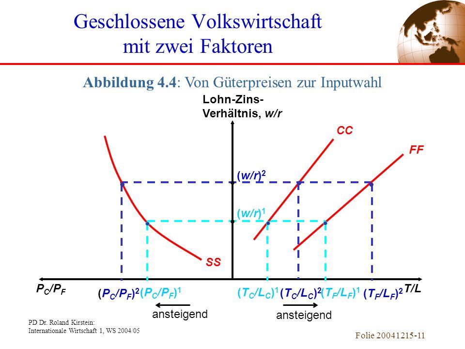 PD Dr. Roland Kirstein: Internationale Wirtschaft 1, WS 2004/05 Folie 20041215-11 FF CC SS T/L P C /P F Lohn-Zins- Verhältnis, w/r (P C /P F ) 1 (T C