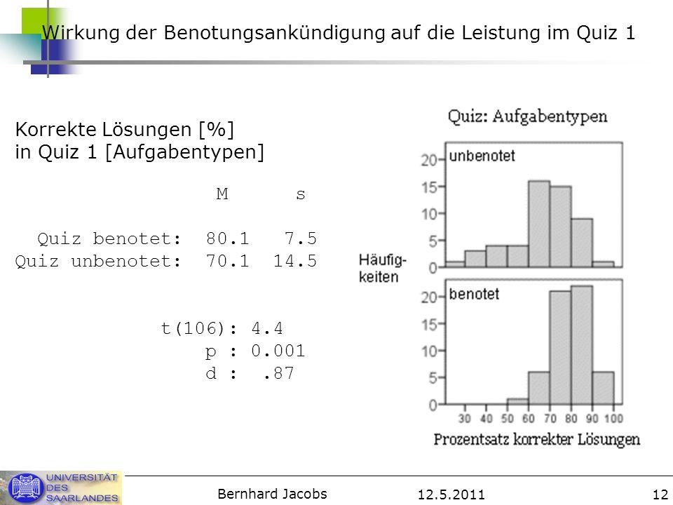 12.5.2011 Bernhard Jacobs 12 Wirkung der Benotungsankündigung auf die Leistung im Quiz 1 Korrekte Lösungen [%] in Quiz 1 [Aufgabentypen] M s Quiz benotet: 80.1 7.5 Quiz unbenotet: 70.1 14.5 t(106): 4.4 p : 0.001 d :.87
