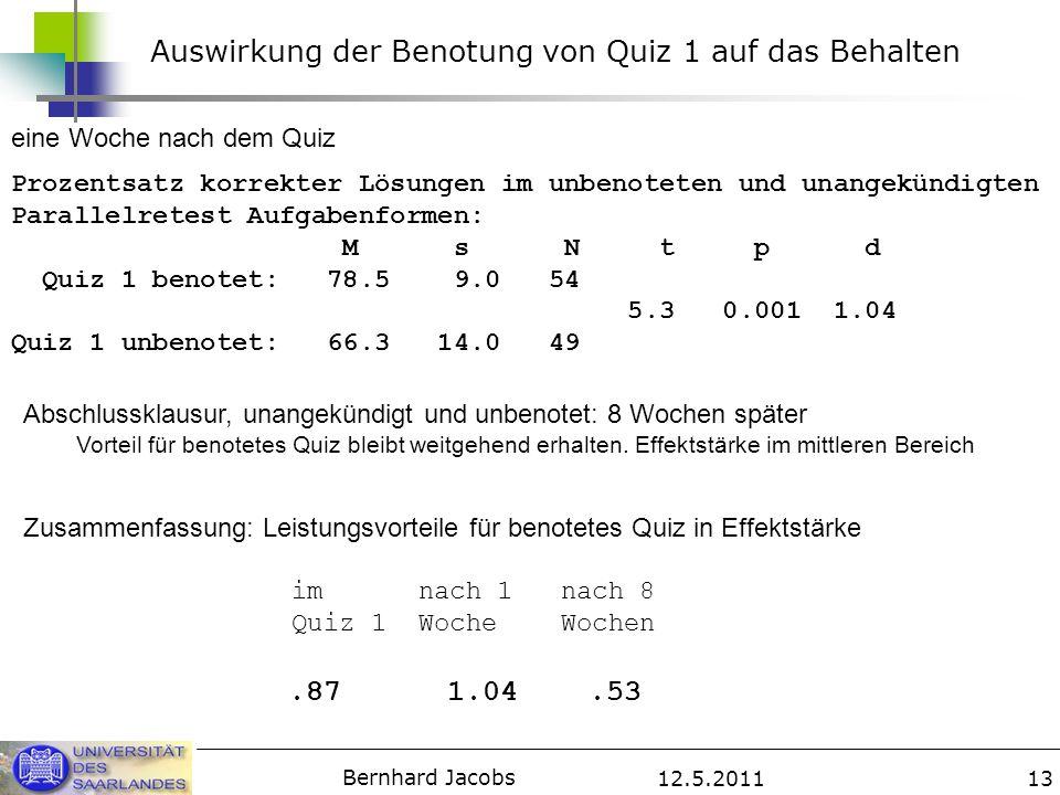 12.5.2011 Bernhard Jacobs 13 Prozentsatz korrekter Lösungen im unbenoteten und unangekündigten Parallelretest Aufgabenformen: M s N t p d Quiz 1 benotet: 78.5 9.0 54 5.3 0.001 1.04 Quiz 1 unbenotet: 66.3 14.0 49 eine Woche nach dem Quiz Abschlussklausur, unangekündigt und unbenotet: 8 Wochen später Vorteil für benotetes Quiz bleibt weitgehend erhalten.