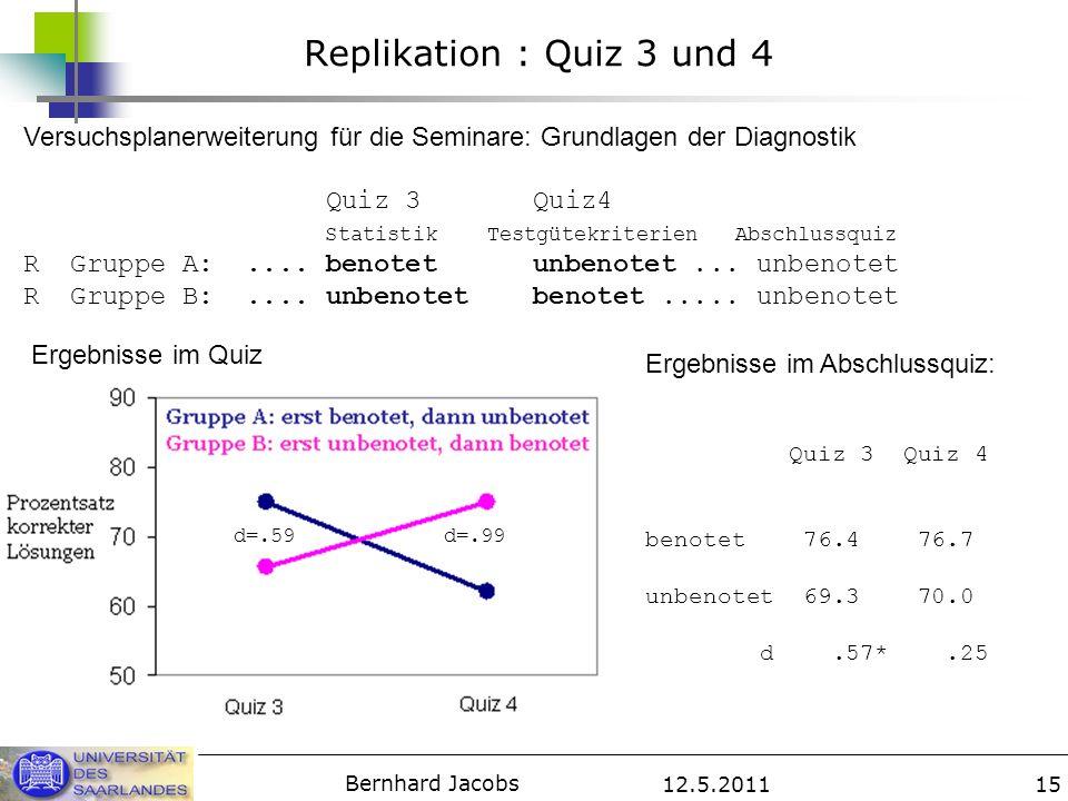 12.5.2011 Bernhard Jacobs 15 Replikation : Quiz 3 und 4 Versuchsplanerweiterung für die Seminare: Grundlagen der Diagnostik Quiz 3 Quiz4 Statistik Testgütekriterien Abschlussquiz R Gruppe A:....