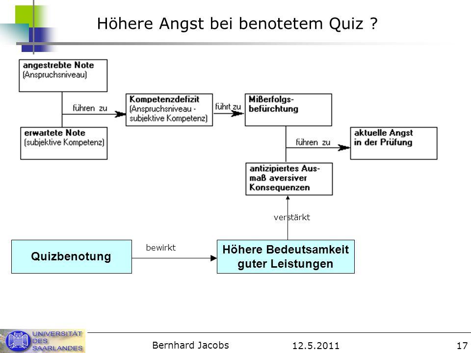 12.5.2011 Bernhard Jacobs 17 Höhere Angst bei benotetem Quiz ? Höhere Bedeutsamkeit guter Leistungen Quizbenotung bewirkt verstärkt