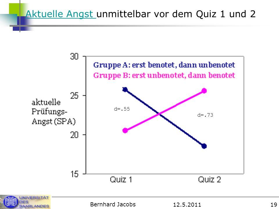12.5.2011 Bernhard Jacobs 19 Aktuelle Angst Aktuelle Angst unmittelbar vor dem Quiz 1 und 2 d=.55 d=.73