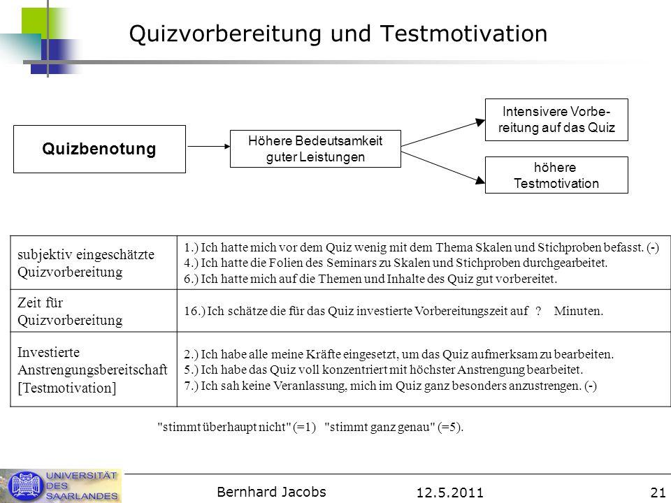 12.5.2011 Bernhard Jacobs 21 Quizvorbereitung und Testmotivation subjektiv eingeschätzte Quizvorbereitung 1.) Ich hatte mich vor dem Quiz wenig mit dem Thema Skalen und Stichproben befasst.