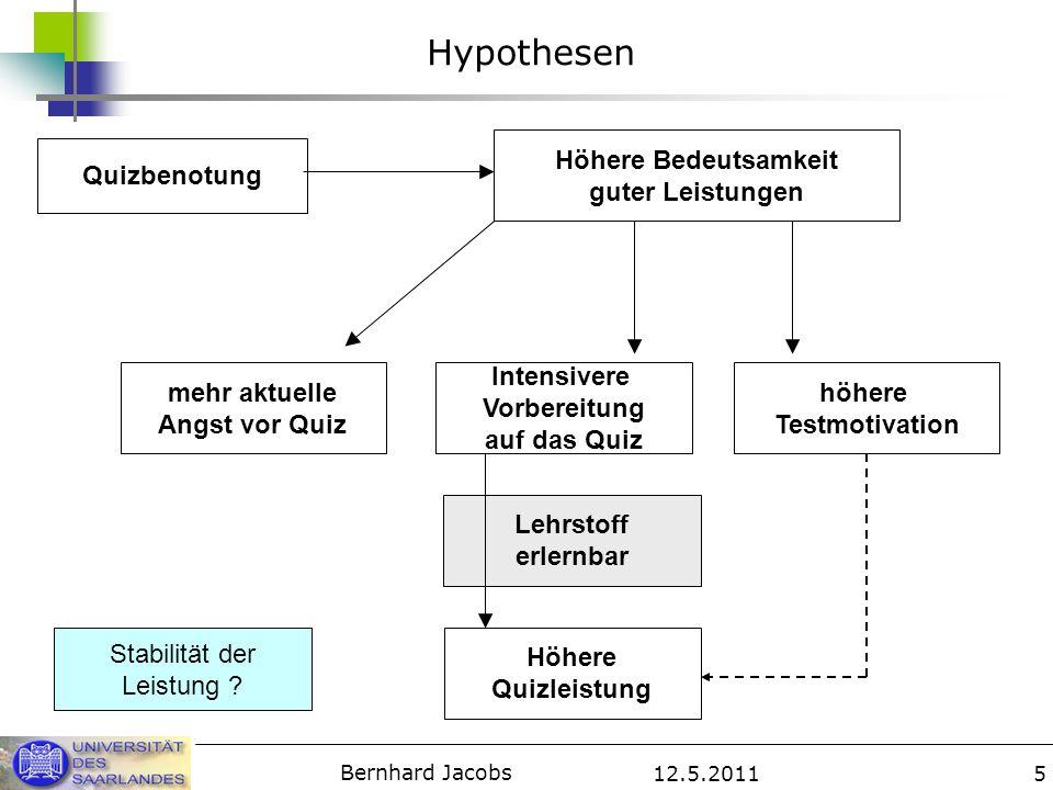 12.5.2011 Bernhard Jacobs 5 Hypothesen Höhere Bedeutsamkeit guter Leistungen Intensivere Vorbereitung auf das Quiz höhere Testmotivation Quizbenotung