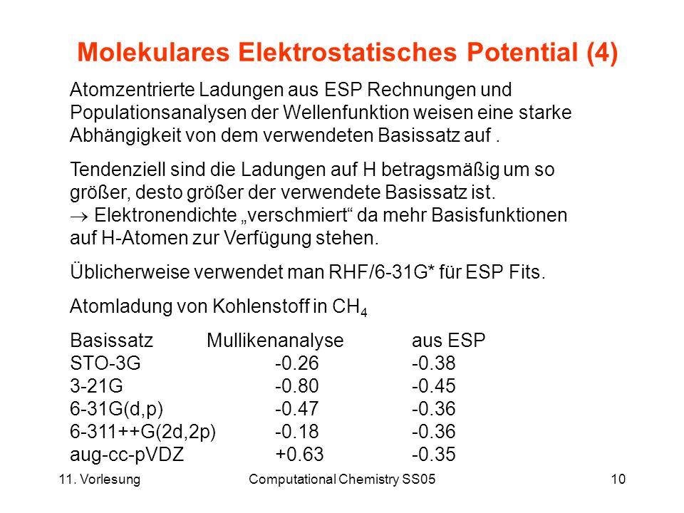 11. VorlesungComputational Chemistry SS0510 Molekulares Elektrostatisches Potential (4) Atomzentrierte Ladungen aus ESP Rechnungen und Populationsanal