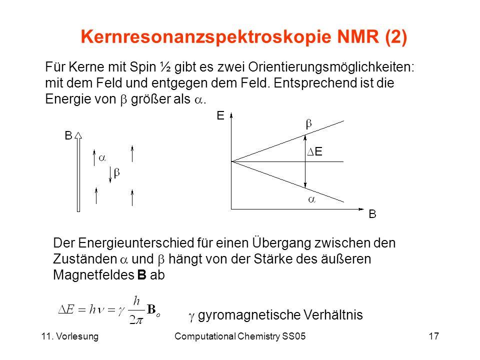 11. VorlesungComputational Chemistry SS0517 Kernresonanzspektroskopie NMR (2) Für Kerne mit Spin ½ gibt es zwei Orientierungsmöglichkeiten: mit dem Fe