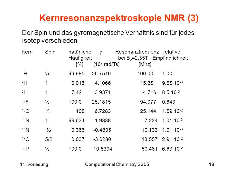 11. VorlesungComputational Chemistry SS0518 Kernresonanzspektroskopie NMR (3) Der Spin und das gyromagnetische Verhältnis sind für jedes Isotop versch