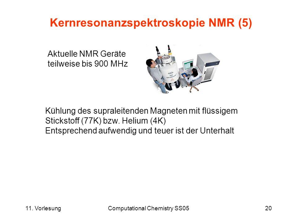 11. VorlesungComputational Chemistry SS0520 Kernresonanzspektroskopie NMR (5) Aktuelle NMR Geräte teilweise bis 900 MHz Kühlung des supraleitenden Mag