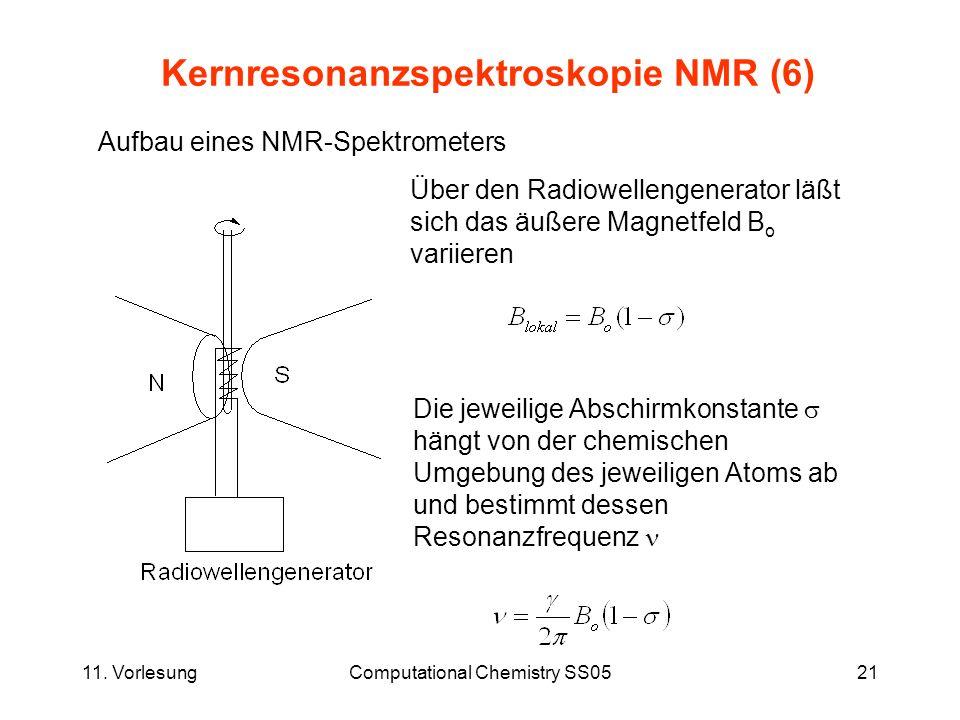 11. VorlesungComputational Chemistry SS0521 Kernresonanzspektroskopie NMR (6) Aufbau eines NMR-Spektrometers Über den Radiowellengenerator läßt sich d